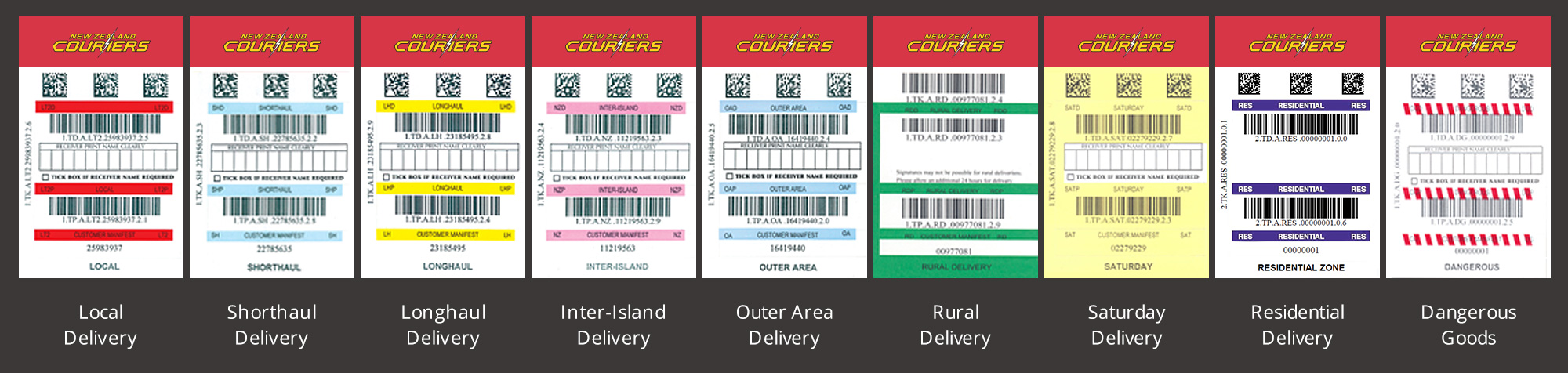 b965f201c74 Courier Tickets   Saturday Deliveries   NZ Couriers   Rural Delivery
